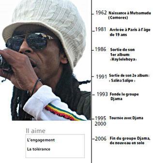 Comores : Hass Mosa, le retour d'un révolutionnaire