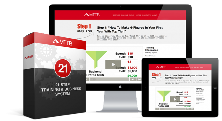 MTTB System — My Top Tier Business