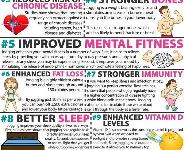 10 Health Benefits Of Jogging -  For great motivation, health and fitness tips, ...