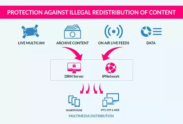 A New Horizon For Protection Against Illegal Re... - Mware Solutions - Quora