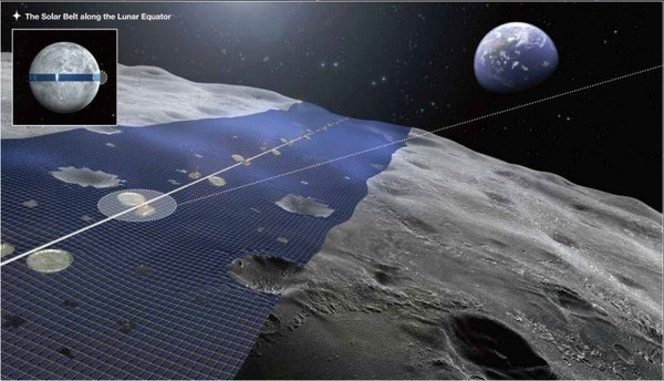 Solar energy from the Moon - Energy of nature