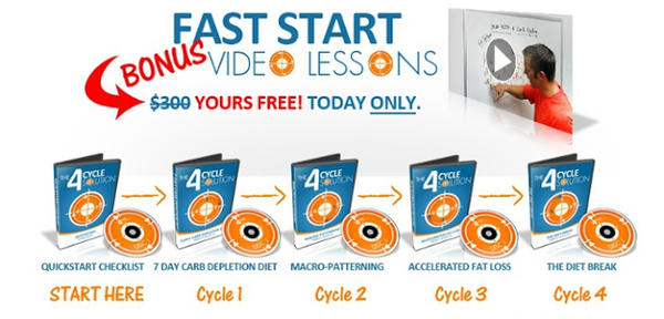 4 Cycle Fat Loss Solution Review - Great Program Or Scam ? | Best User Review