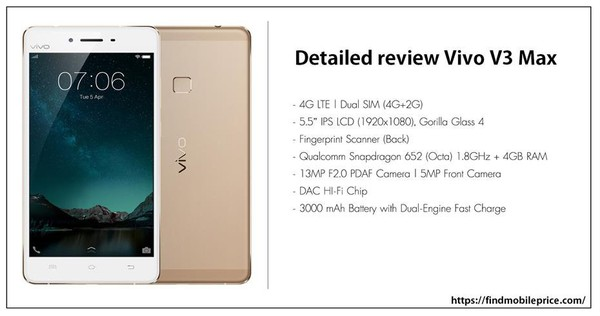 Detailed review Vivo V3 Max