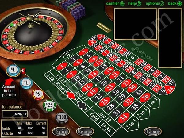Situs Agen Roulette: Cara Daftar Agen Roulette Online