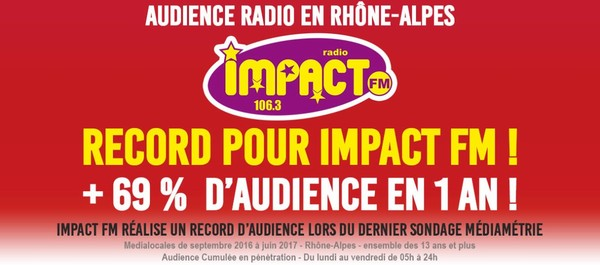 Audience radio Lyon 2017 - Impact FM