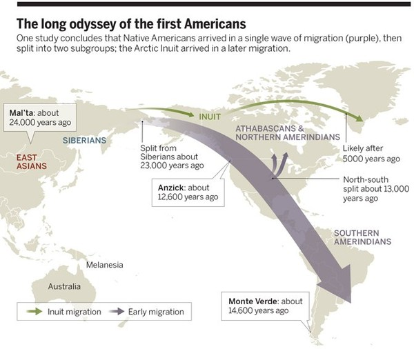 Mysterious link emerges between Native Americans and people half a globe away