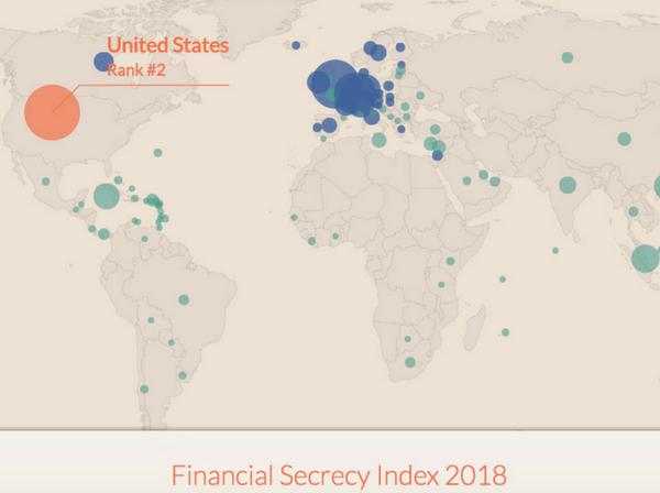 Classement Mondial sur le Secret Bancaire 2018: Les États-Unis prennent la Deuxième Place