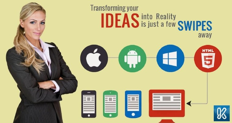 Services Offered by Keyideas Infotech | Keyideas