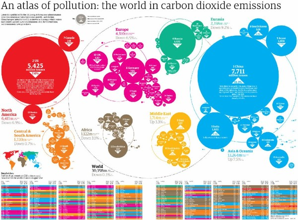 Nature alerte: 29/04/2013...L'ONU alerte, Le CO2 est sur le point d'atteindre un seuil historique