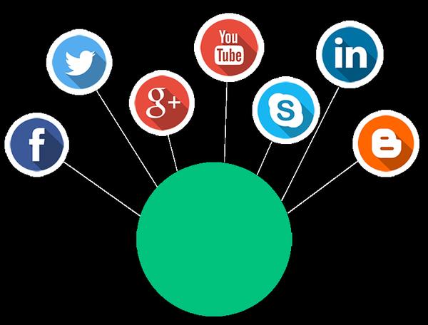social media marketing company | services,agency in gurgaon