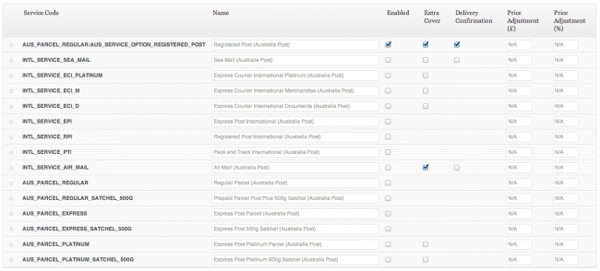 WooCommerce Australia Post Shipping Method 2.3.12 Extension nulled