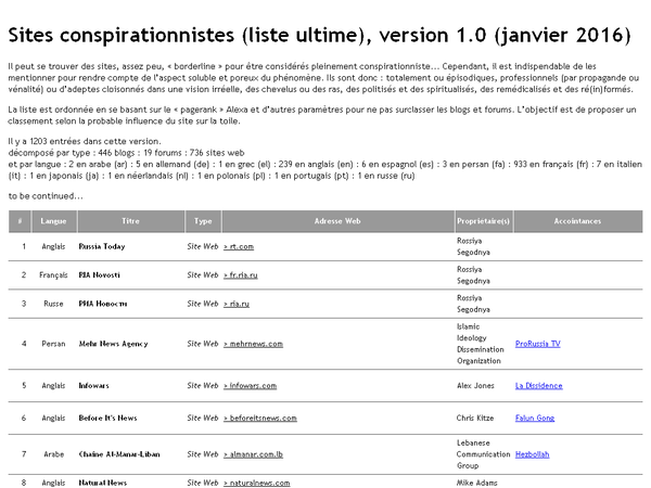 Sites conspirationnistes (liste ultime), version 1.0 (janvier 2016)