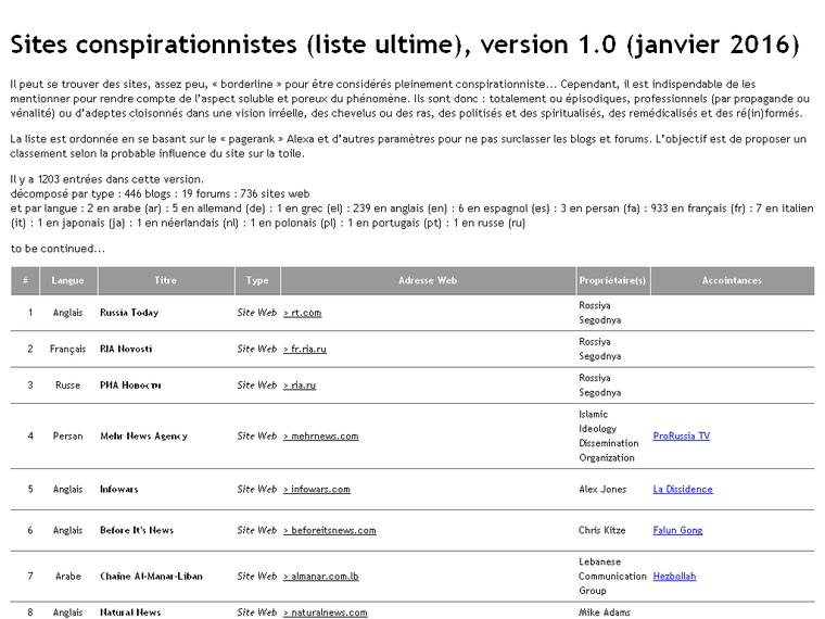Sites conspirationnistes (liste ultime), version 1.0 (janvier 2016)