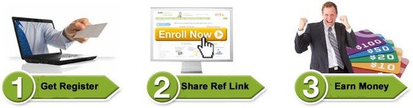 IncomePart.com Earn Money by referral links - 1$ per visit