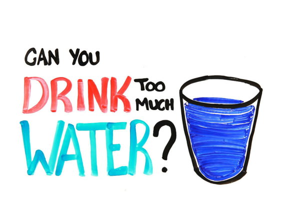 Wondering Just How Much Water Should You Drink a Day?
