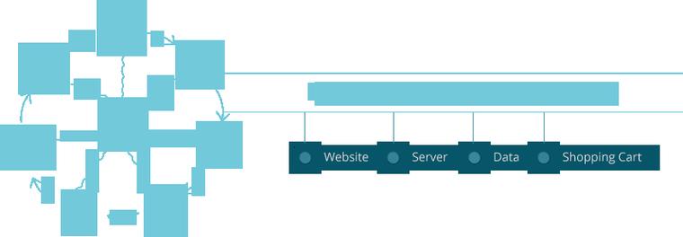 Website Transfer Services | Server, Data, Shopping Cart Migration