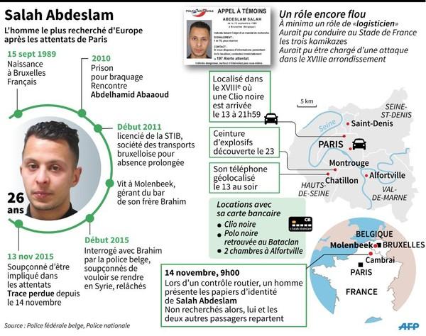 Attentats à Paris: Le gilet d'explosifs de Montrouge ne pourra pas être exploité
