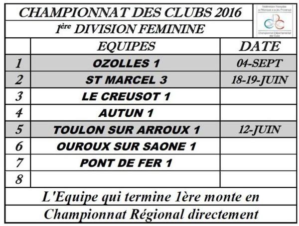 Calendrier officiel des Championnats Clubs Féminines cliquez ici!