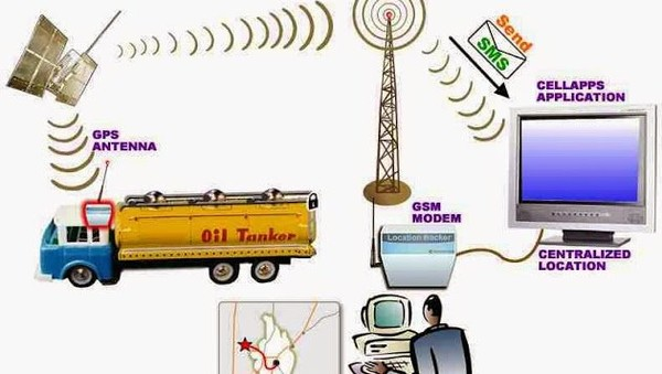 GPS TRACKIN IN DELHI NCR, NOIDA, FARIDABAD, GHAZIABAD, GURGOAN - Bio - Google+