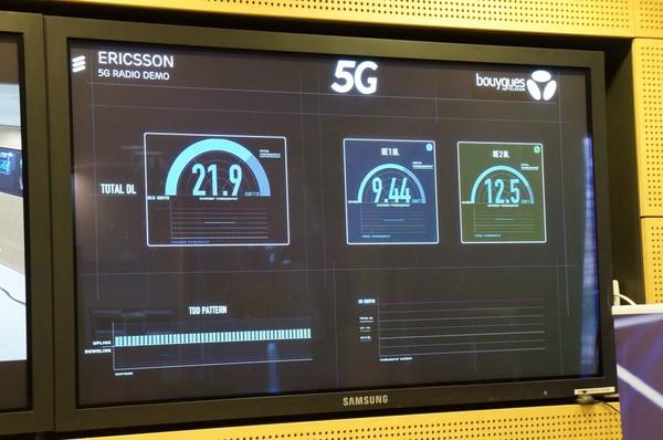 Expérimentation 5G : Bouygues Telecom dépasse les 25 Gbit/s !