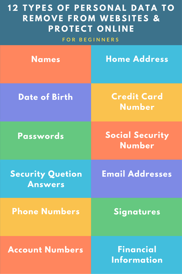 12 Types of Personal Data to Remove from the Internet Today! — How to Remove Online Information