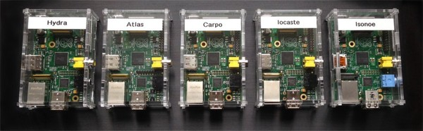 Système de vidéo-surveillance abordable avec des Raspberry Pi | MagdiBlog
