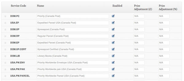 WooCommerce Canada Post Shipping 2.5.1 Extension - Get Lot