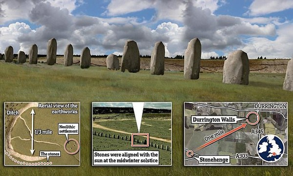 Stonehenge II found! Radar search reveals site from 4,500 years ago