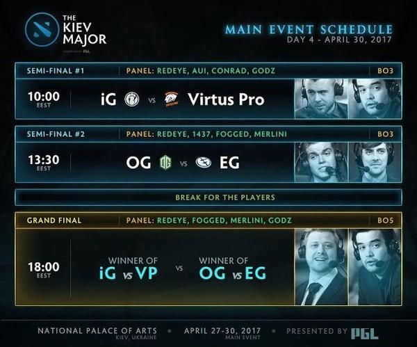 Virtus Pro Memastikan Tempat di Semifinal setelah mengalahkan VG J ~ Berita Esports