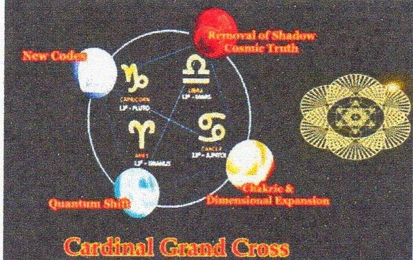 Les planètes parlent de la transmutation