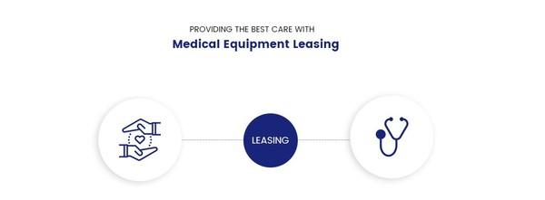 Providing the Best Care with Medical Equipment Leasing