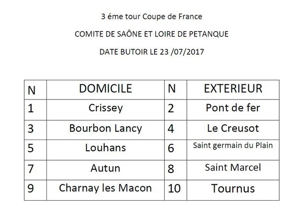 Tirage du 3ème tour de la coupe de France et du 2ème tour + le barrage de la coupe départementale.