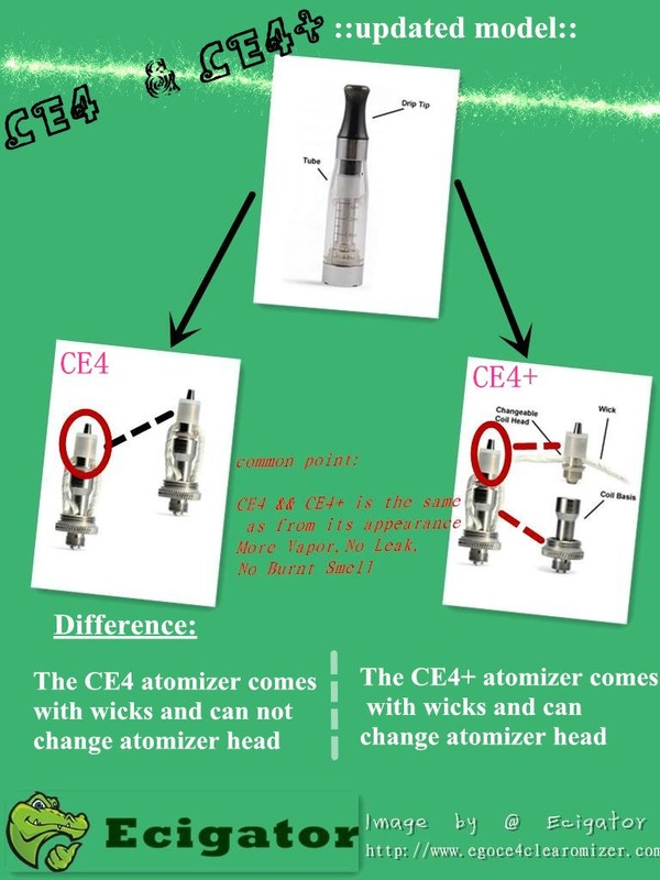 The difference between CE4 and CE4+,which one you like best? » eGo CE4 Clearomizer