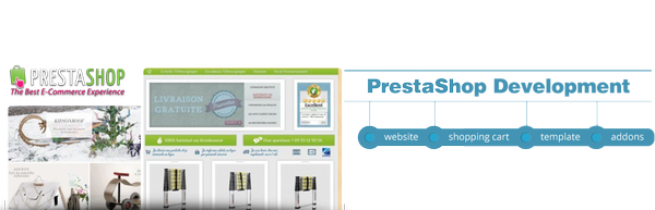 PrestaShop Development | PrestaShop Developer India - YPrestaShop