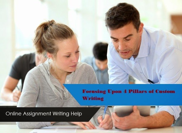 Management Paper:Online Marketing Assignment - USA | UK | Canada | Australia: Focusing Upon 4 Pillars of Custom Writing - Management Paper