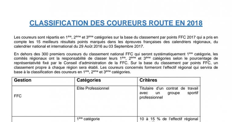 2018-classification-des-coureurs-Normands.pdf