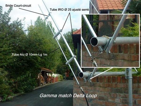 TECHNIQUE-RADIO-INFOS-DX-PARTAGE :: Delta Loop 2 éléments